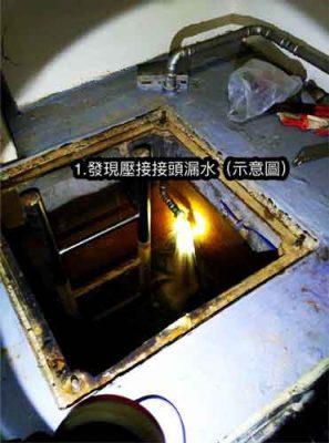 熱水管漏水處理-發現壓接頭漏水